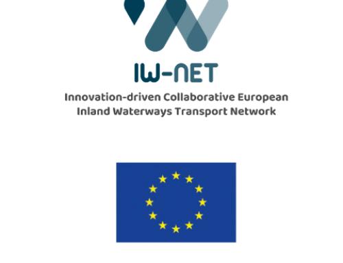 IW-Net project